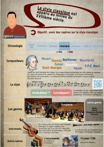 classique_licence